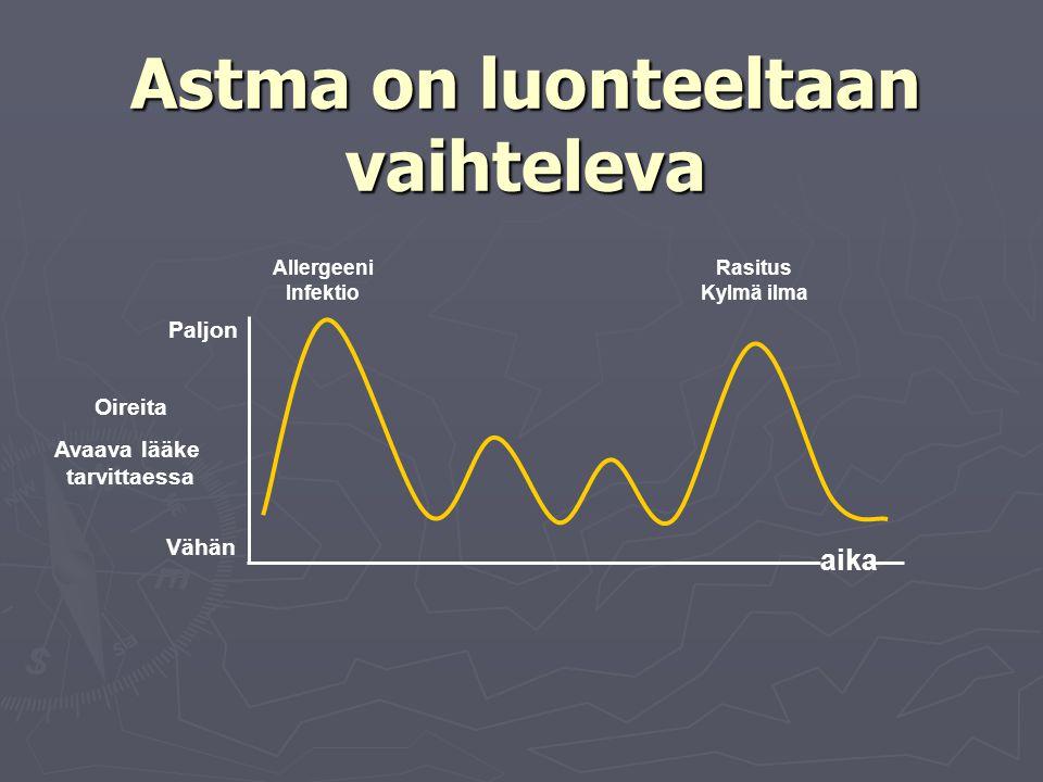 Astma on luonteeltaan vaihteleva