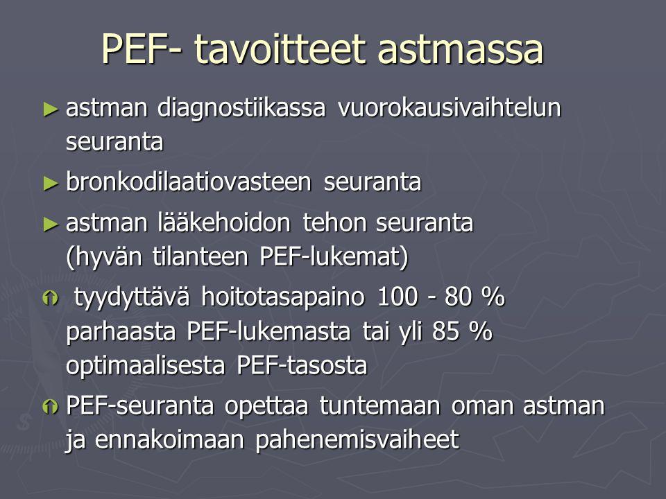 PEF- tavoitteet astmassa