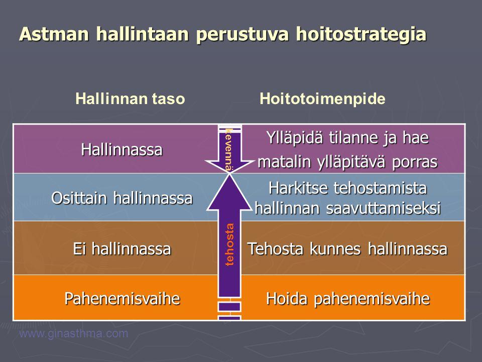 Astman hallintaan perustuva hoitostrategia