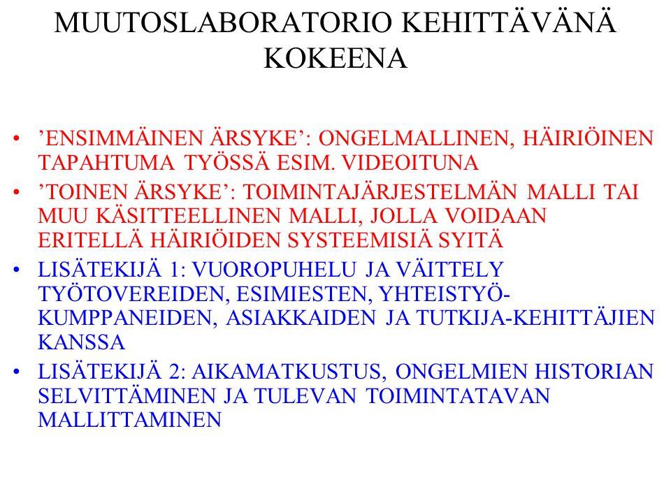 MUUTOSLABORATORIO KEHITTÄVÄNÄ KOKEENA
