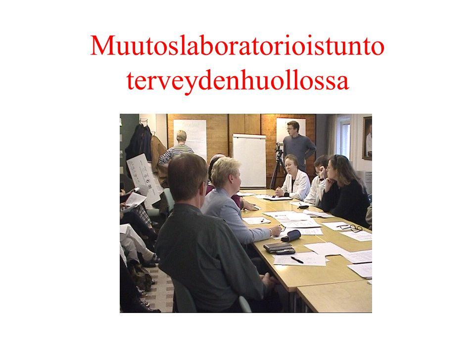 Muutoslaboratorioistunto terveydenhuollossa