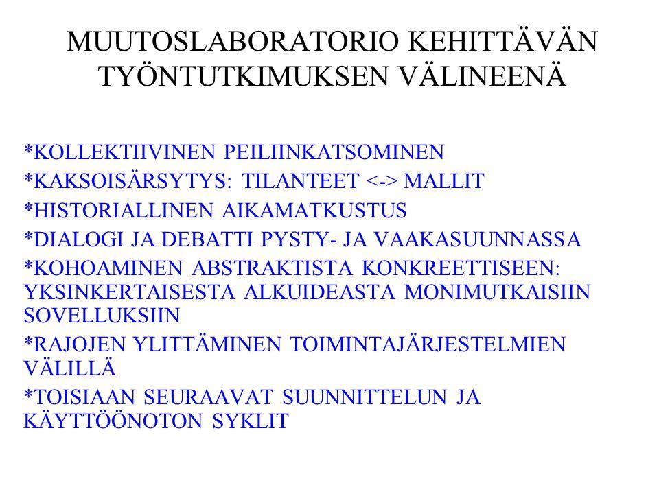 MUUTOSLABORATORIO KEHITTÄVÄN TYÖNTUTKIMUKSEN VÄLINEENÄ