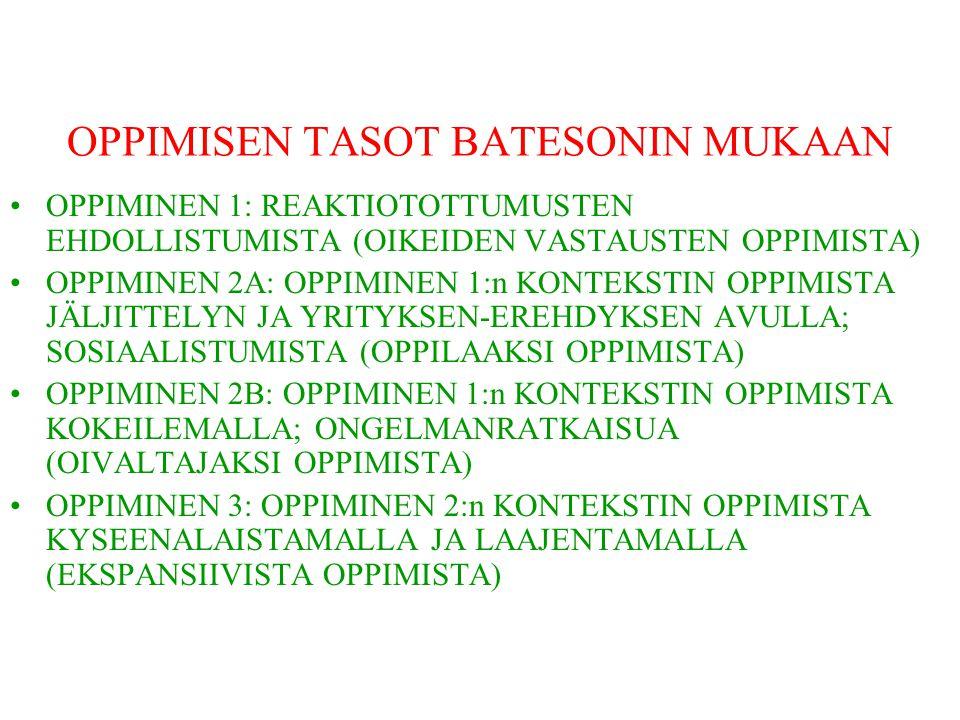 OPPIMISEN TASOT BATESONIN MUKAAN
