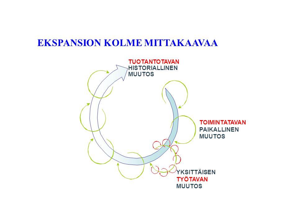 EKSPANSION KOLME MITTAKAAVAA