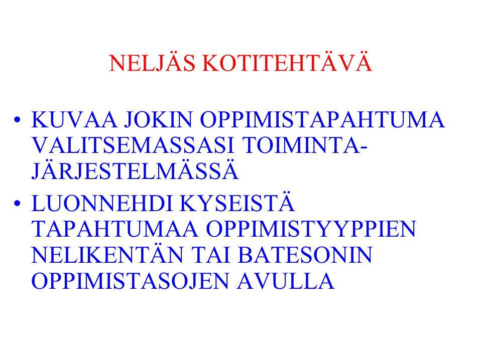 NELJÄS KOTITEHTÄVÄ KUVAA JOKIN OPPIMISTAPAHTUMA VALITSEMASSASI TOIMINTA-JÄRJESTELMÄSSÄ.