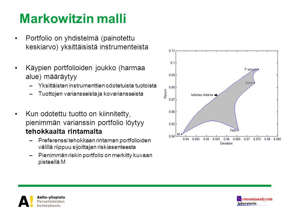 Markowitzin malli Portfolio on yhdistelmä (painotettu keskiarvo) yksittäisistä instrumenteista. Käypien portfolioiden joukko (harmaa alue) määräytyy.