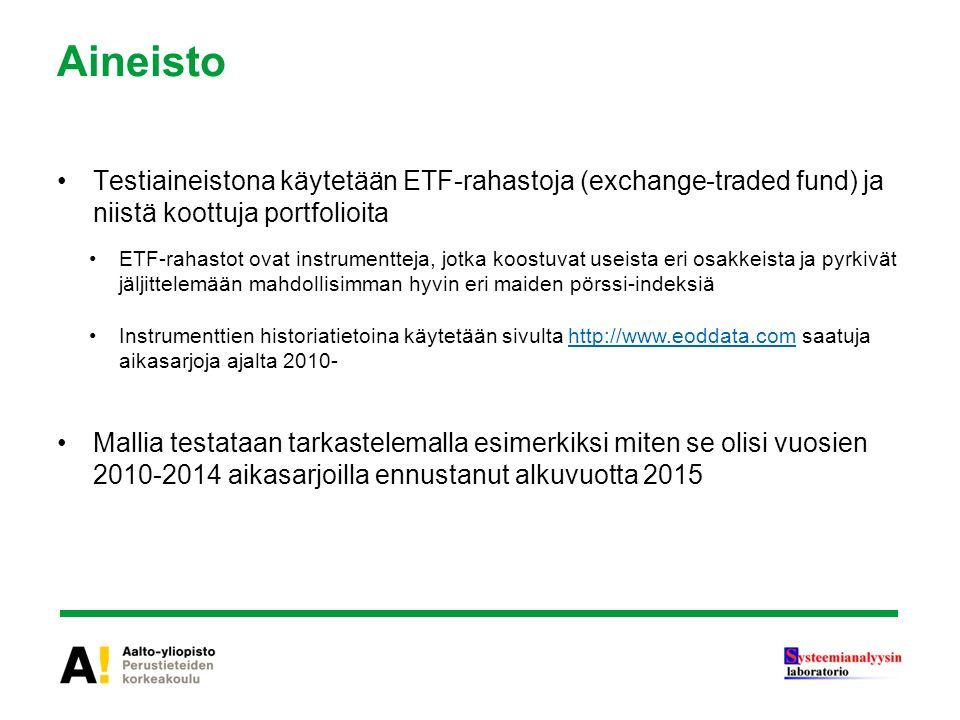 Aineisto Testiaineistona käytetään ETF-rahastoja (exchange-traded fund) ja niistä koottuja portfolioita.