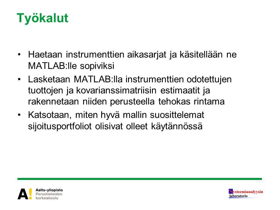 Työkalut Haetaan instrumenttien aikasarjat ja käsitellään ne MATLAB:lle sopiviksi.