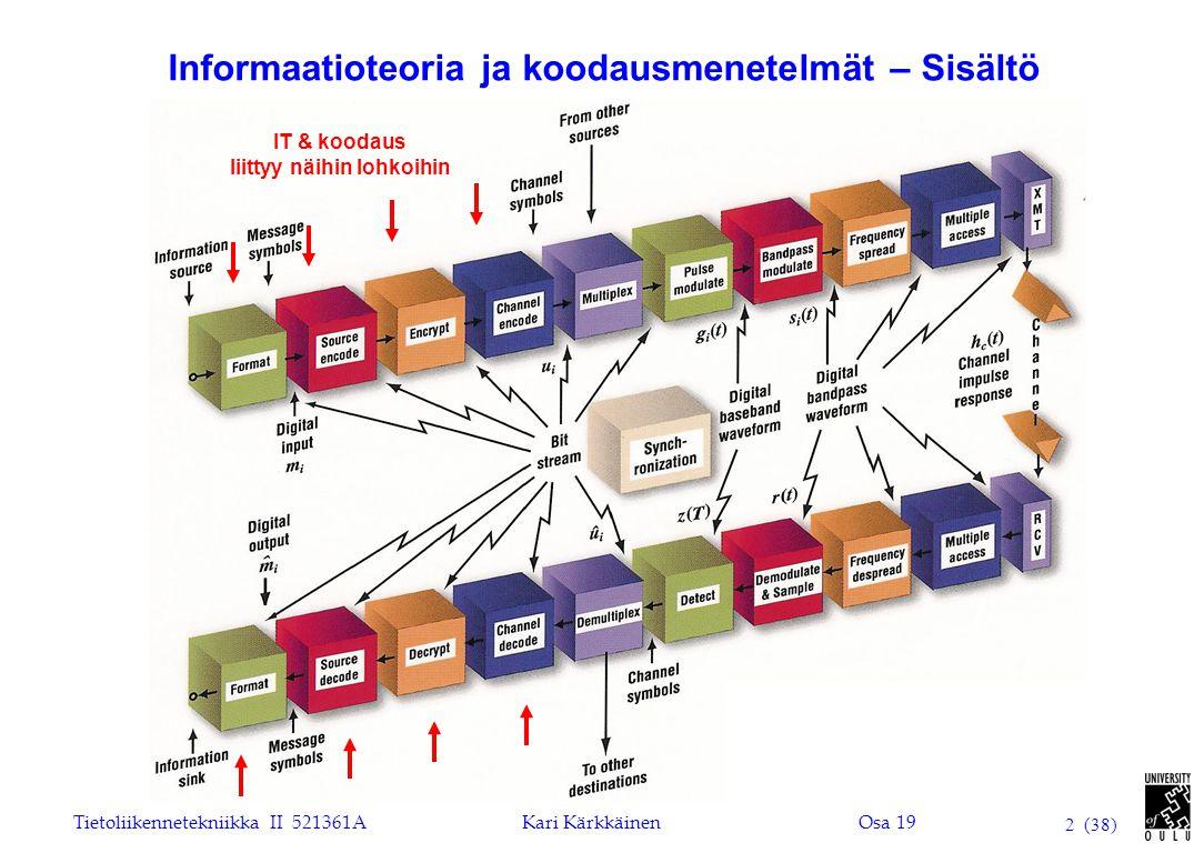 Informaatioteoria ja koodausmenetelmät – Sisältö