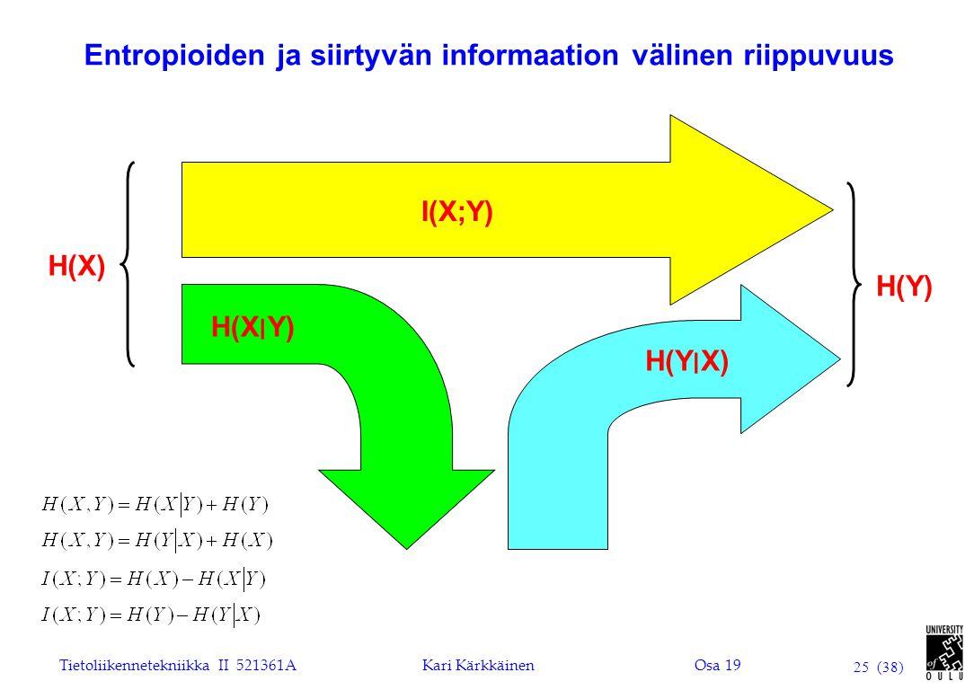 Entropioiden ja siirtyvän informaation välinen riippuvuus