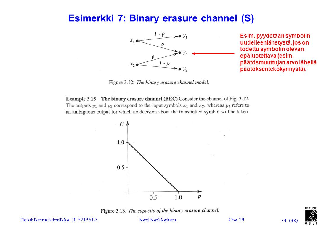 Esimerkki 7: Binary erasure channel (S)