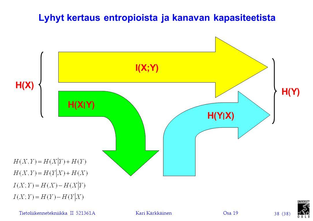 Lyhyt kertaus entropioista ja kanavan kapasiteetista