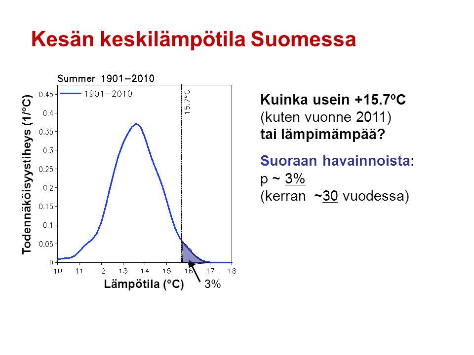 Kasvihuoneilmiön voimistumisen vaikutus ilmastoon  ppt lataa
