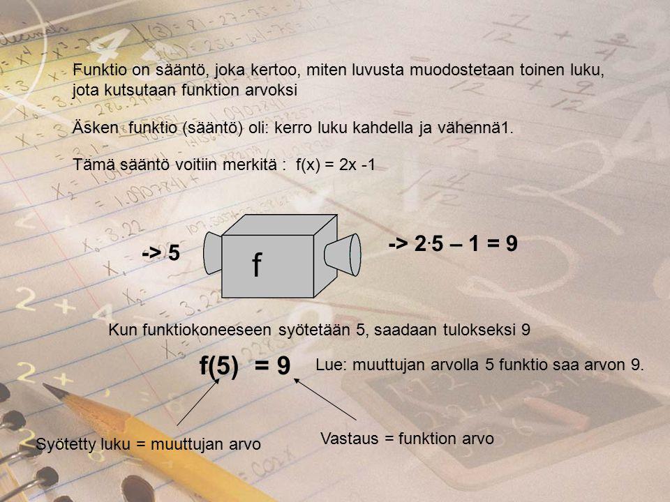 Funktio on sääntö, joka kertoo, miten luvusta muodostetaan toinen luku,