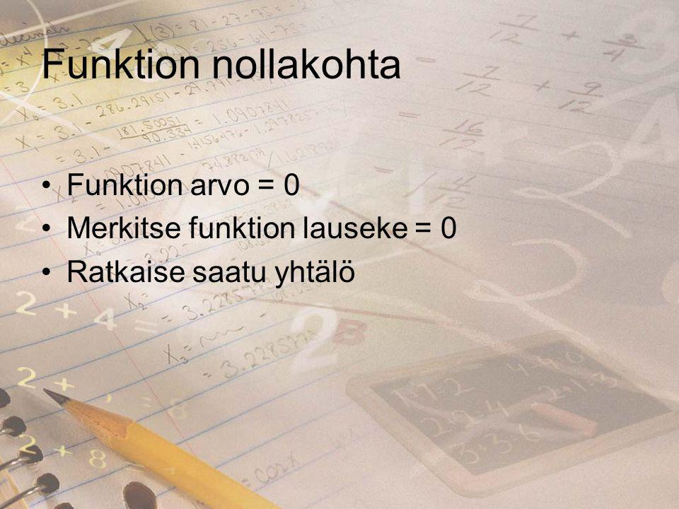 Funktion nollakohta Funktion arvo = 0 Merkitse funktion lauseke = 0