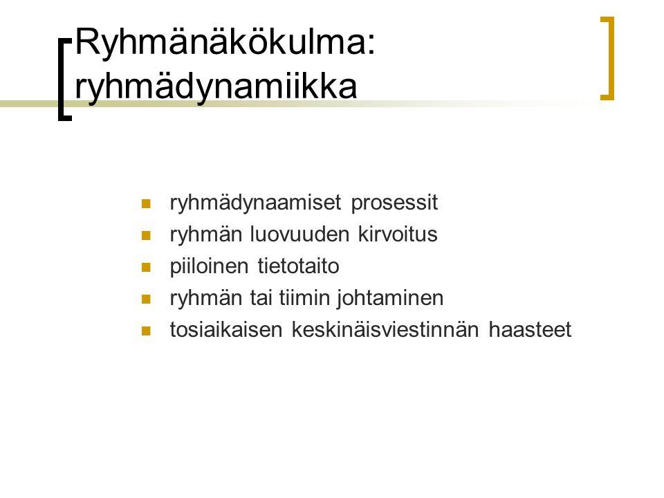 Ryhmädynamiikka ja ryhmän prosessit