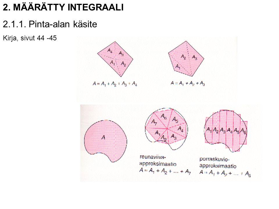 2. MÄÄRÄTTY INTEGRAALI 2.1.1. Pinta-alan käsite Kirja, sivut 44 -45