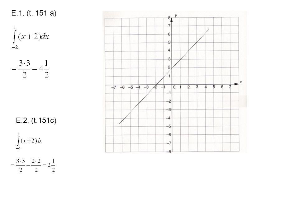 E.1. (t. 151 a) E.2. (t.151c)