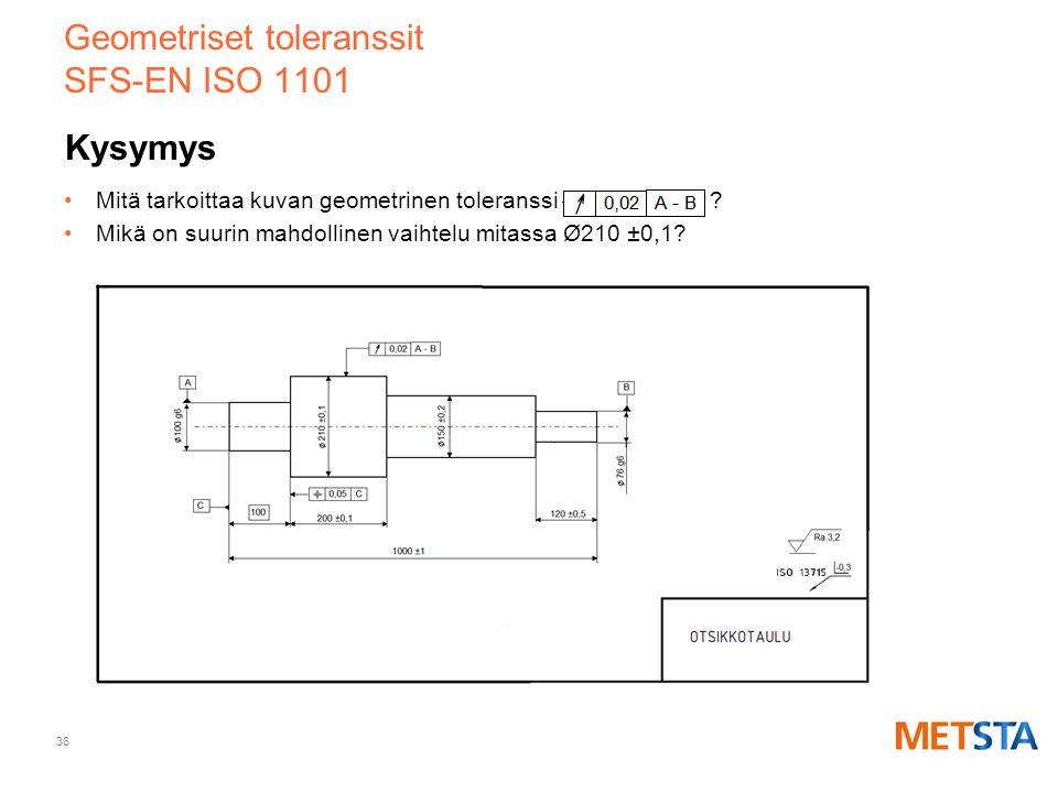 Geometriset toleranssit SFS-EN ISO 1101