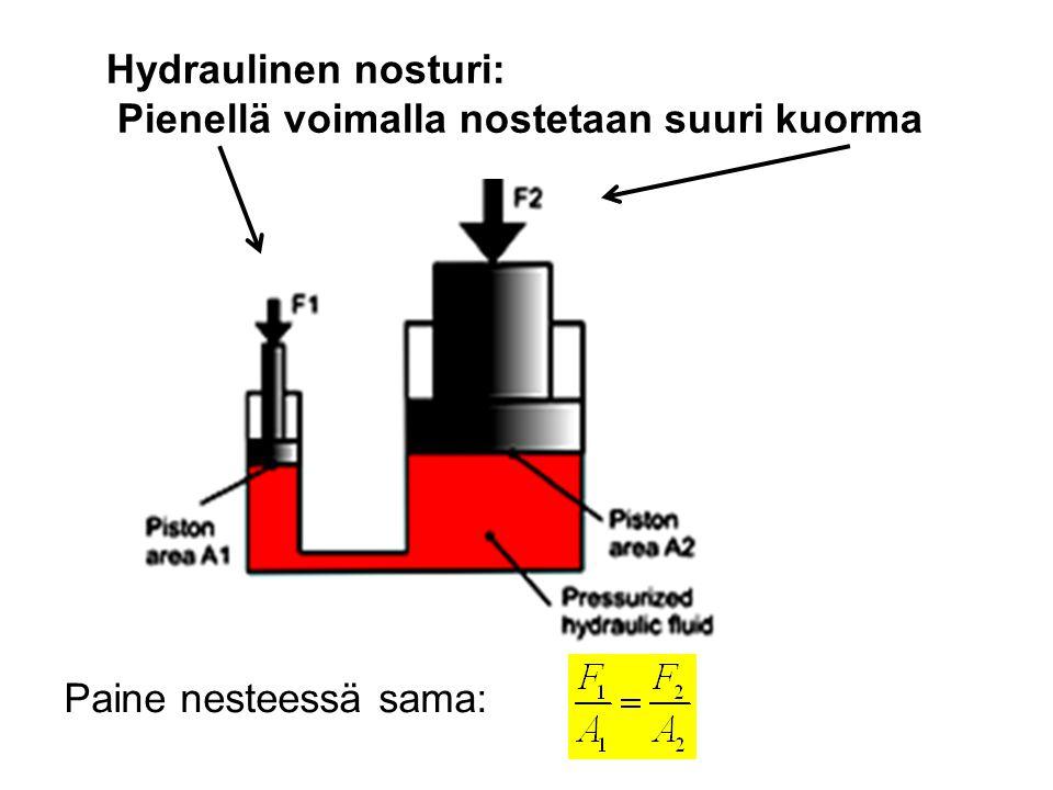 Hydraulinen nosturi: Pienellä voimalla nostetaan suuri kuorma