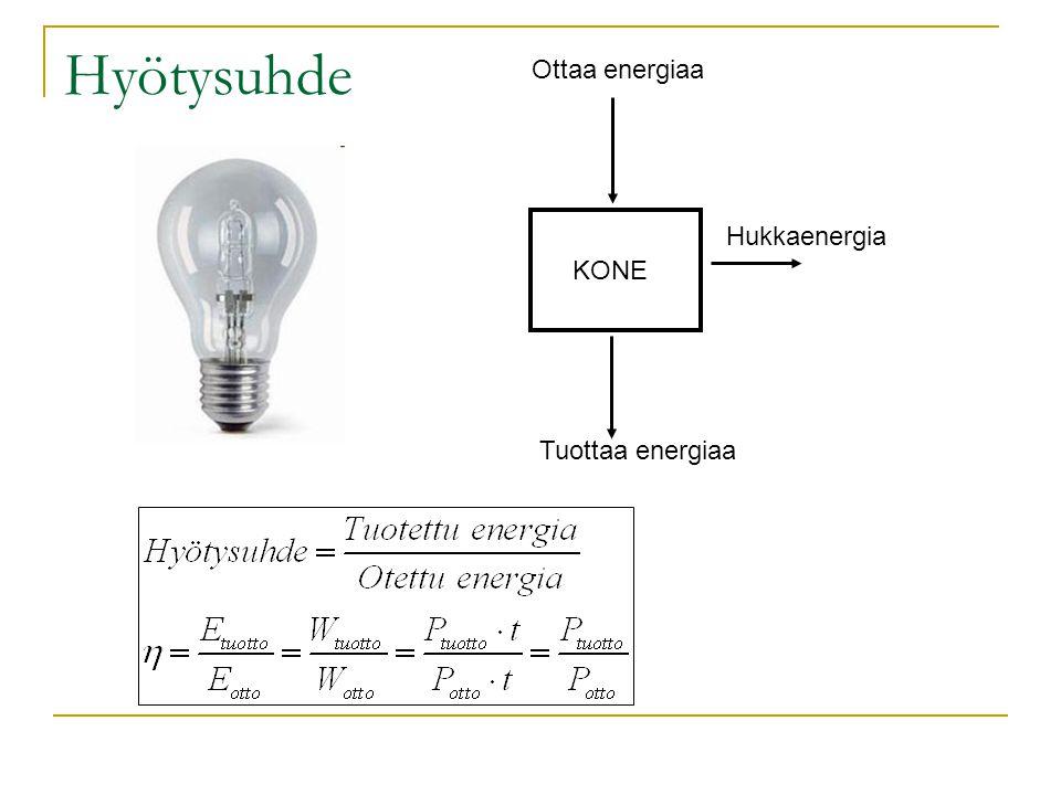 Hyötysuhde KONE Ottaa energiaa Hukkaenergia Tuottaa energiaa