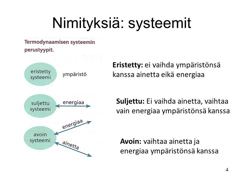 Nimityksiä: systeemit