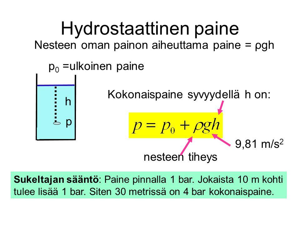 Hydrostaattinen paine