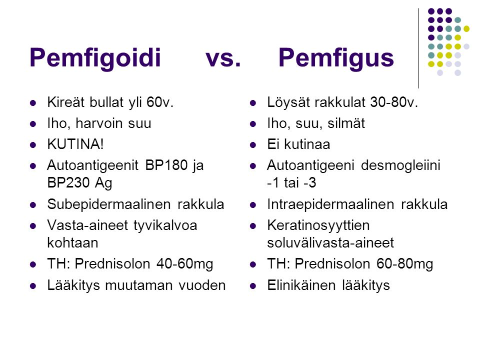 Pemfigoidi vs. Pemfigus