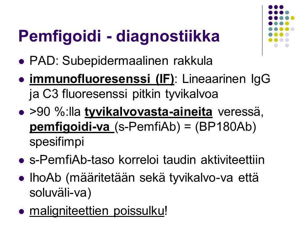 Pemfigoidi - diagnostiikka