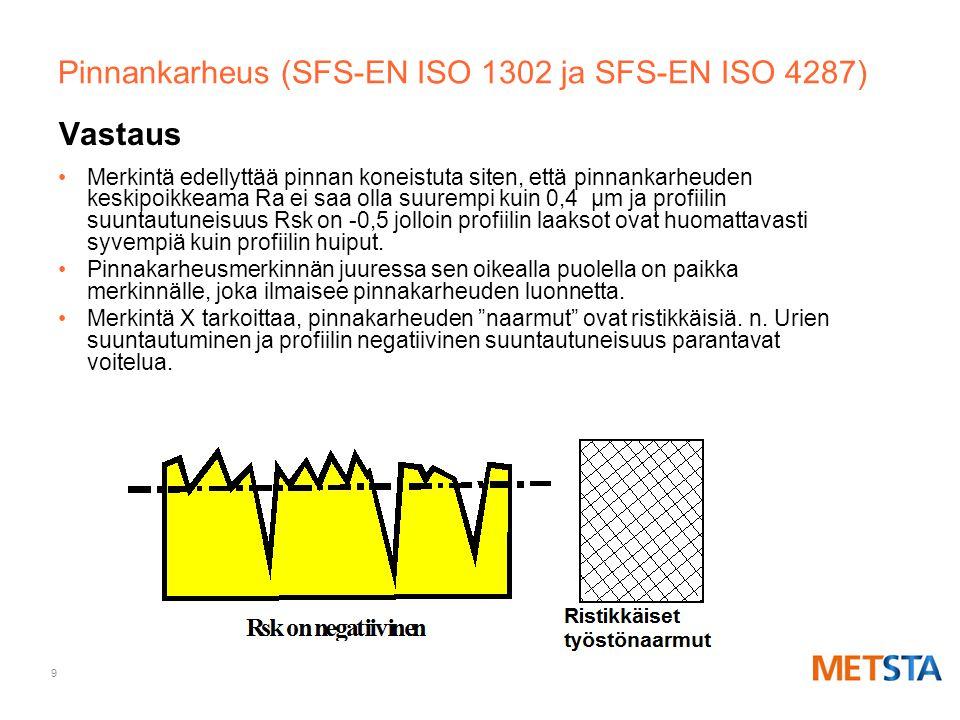 Pinnankarheus (SFS-EN ISO 1302 ja SFS-EN ISO 4287)