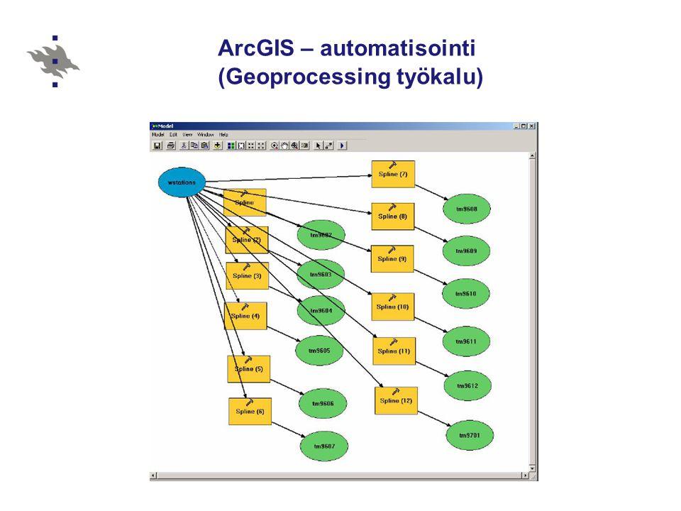 ArcGIS – automatisointi (Geoprocessing työkalu)
