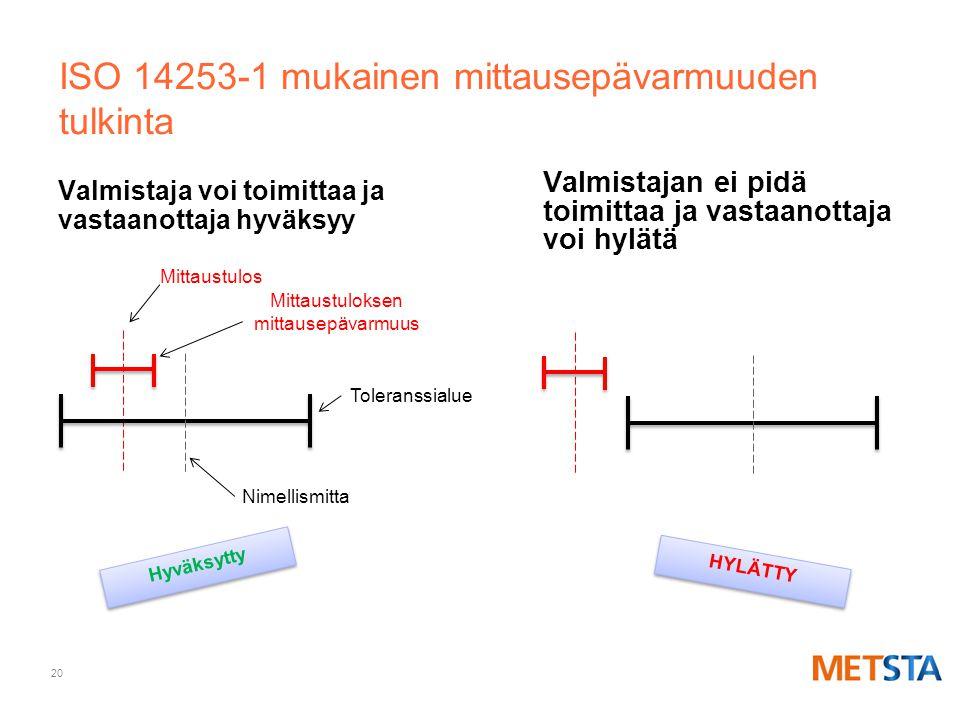 ISO 14253-1 mukainen mittausepävarmuuden tulkinta