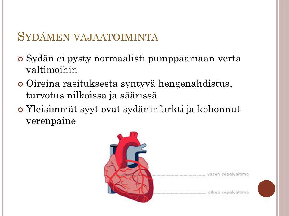 Sydämen vajaatoiminta