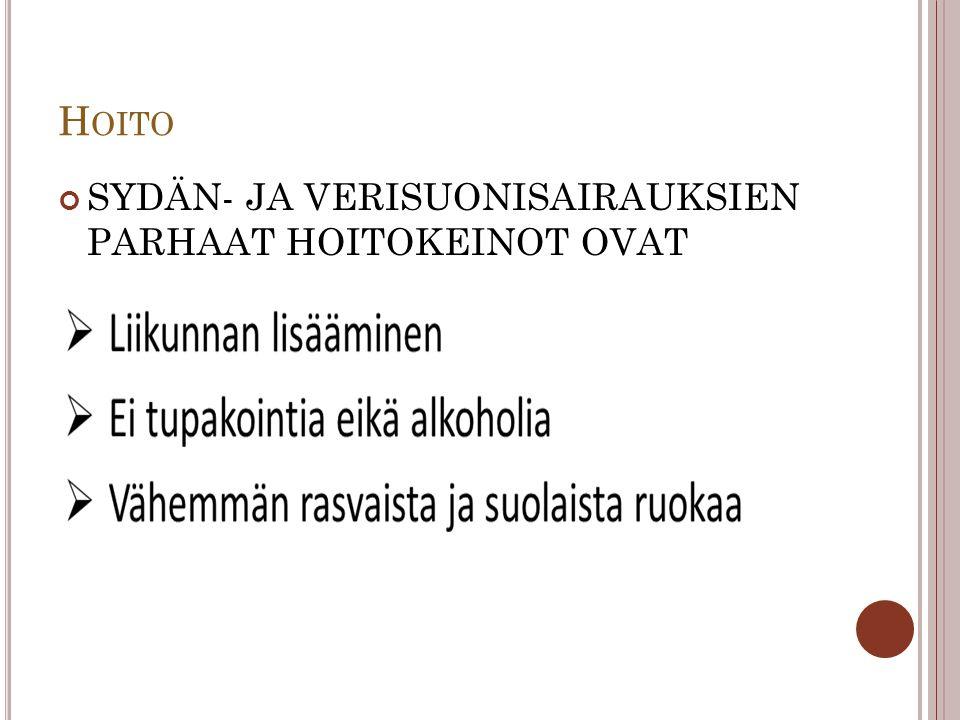 Hoito SYDÄN- JA VERISUONISAIRAUKSIEN PARHAAT HOITOKEINOT OVAT