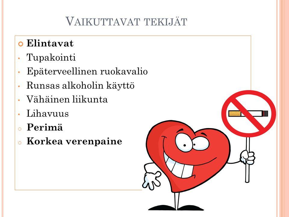 Vaikuttavat tekijät Elintavat Tupakointi Epäterveellinen ruokavalio