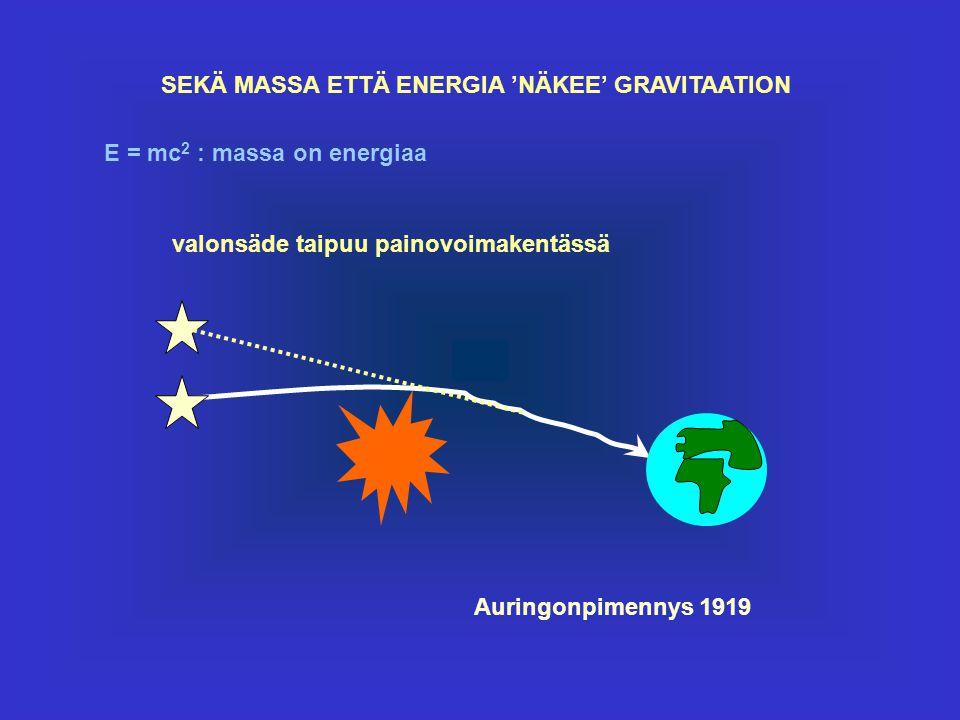 SEKÄ MASSA ETTÄ ENERGIA 'NÄKEE' GRAVITAATION
