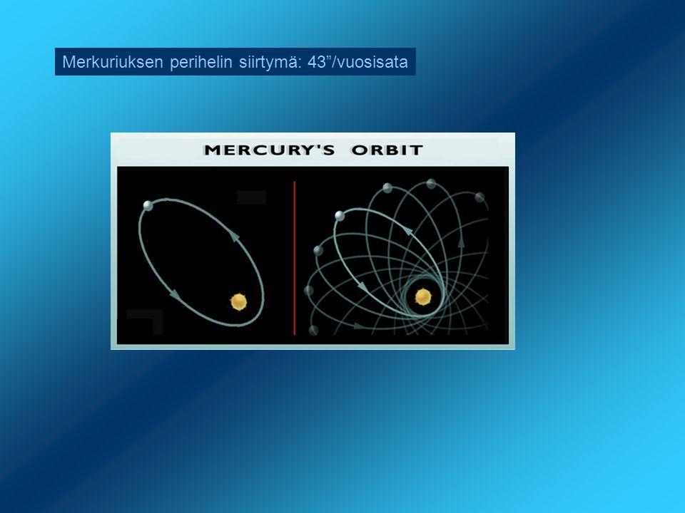 Merkuriuksen perihelin siirtymä: 43 /vuosisata