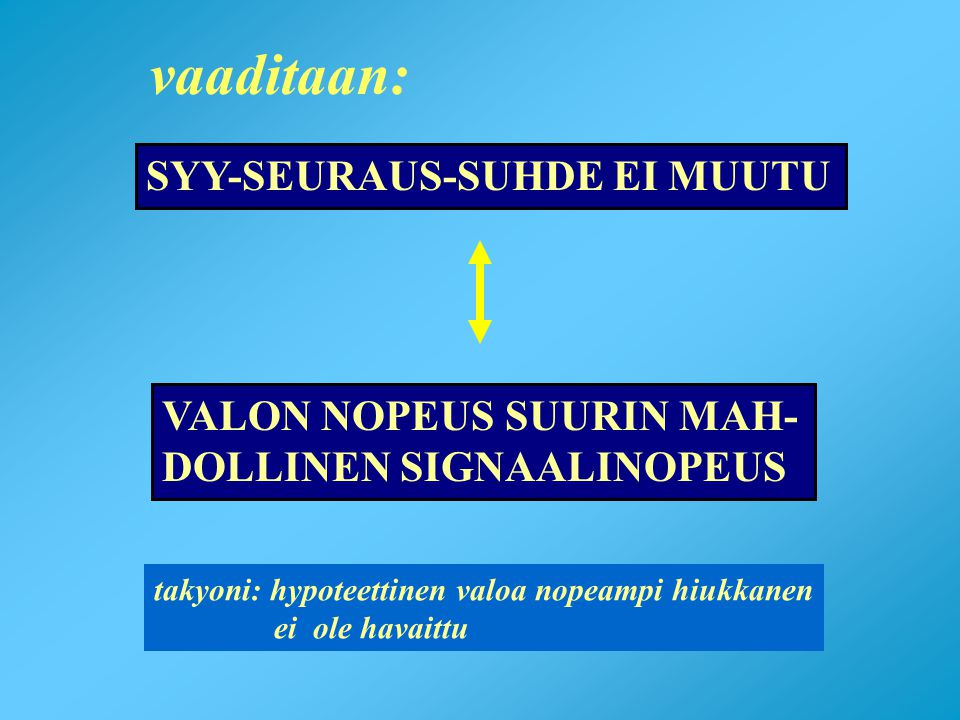 vaaditaan: SYY-SEURAUS-SUHDE EI MUUTU VALON NOPEUS SUURIN MAH-