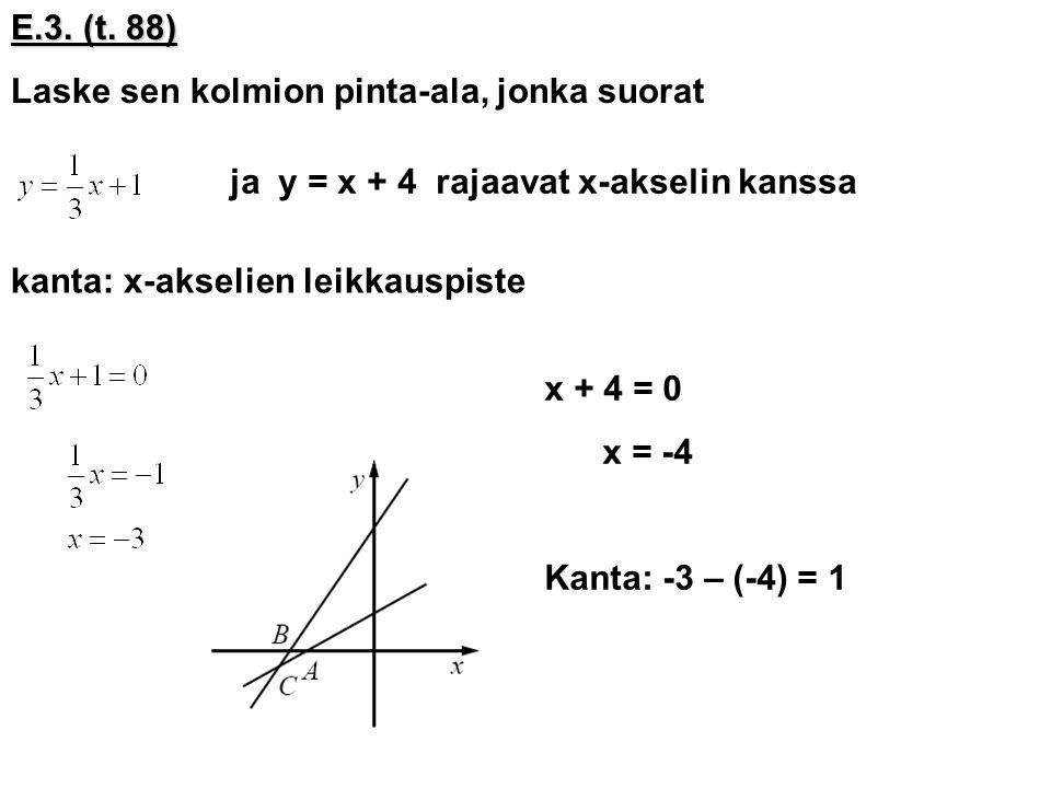 E.3. (t. 88) Laske sen kolmion pinta-ala, jonka suorat. ja y = x + 4 rajaavat x-akselin kanssa. kanta: x-akselien leikkauspiste.