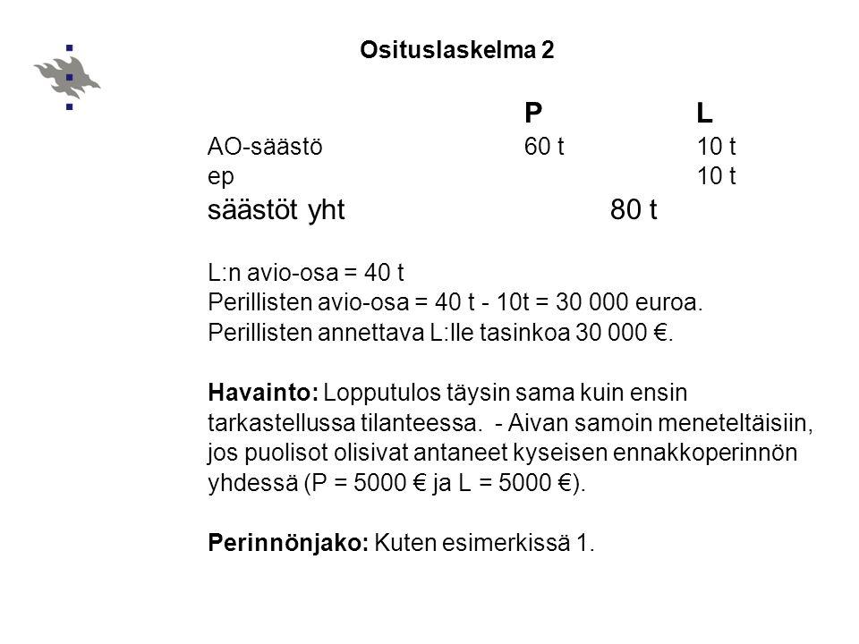 P L säästöt yht 80 t Osituslaskelma 2 AO-säästö 60 t 10 t ep 10 t