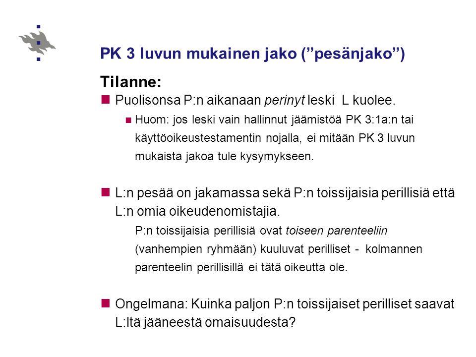 PK 3 luvun mukainen jako ( pesänjako )