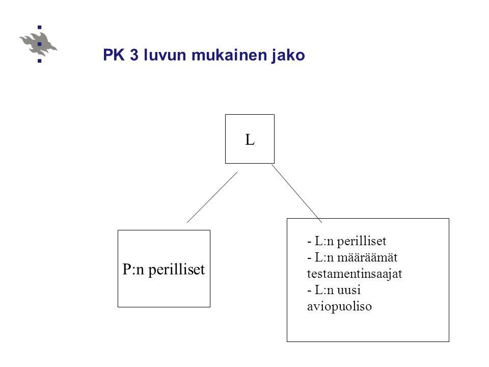 PK 3 luvun mukainen jako L P:n perilliset - L:n perilliset