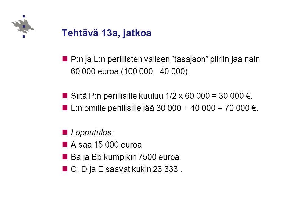 Tehtävä 13a, jatkoa P:n ja L:n perillisten välisen tasajaon piiriin jää näin. 60 000 euroa (100 000 - 40 000).