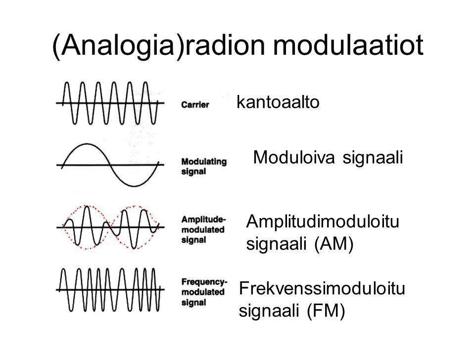 (Analogia)radion modulaatiot