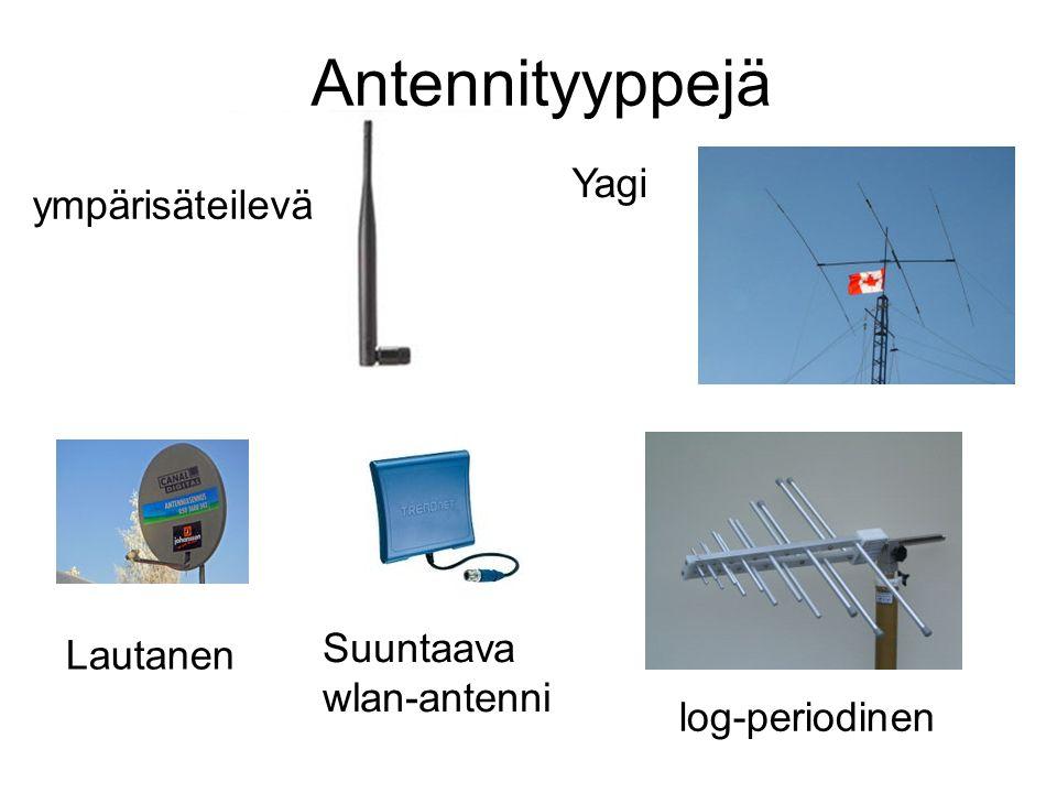 Antennityyppejä Yagi ympärisäteilevä Suuntaava wlan-antenni Lautanen