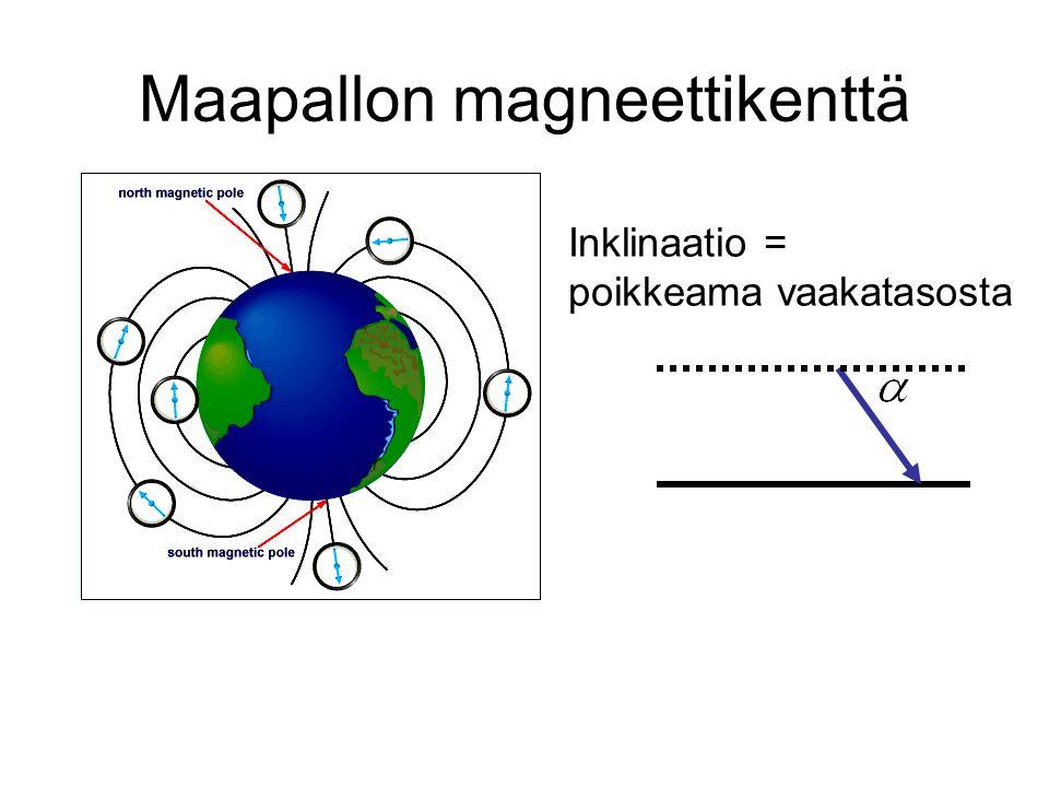 Maapallon magneettikenttä