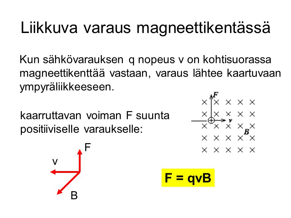 Liikkuva varaus magneettikentässä