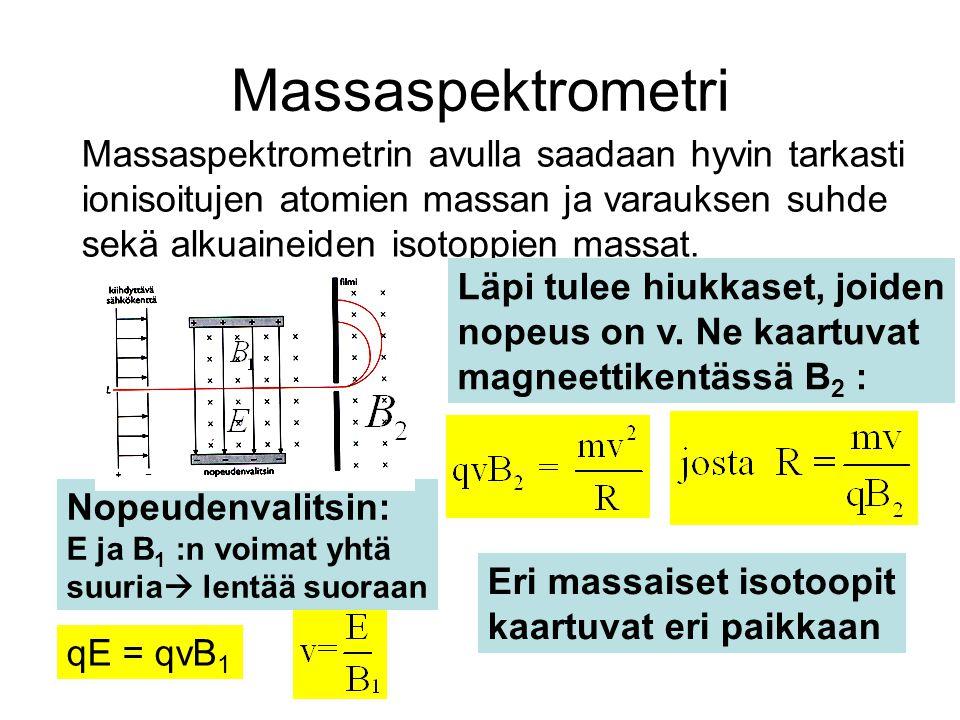 Massaspektrometri Massaspektrometrin avulla saadaan hyvin tarkasti