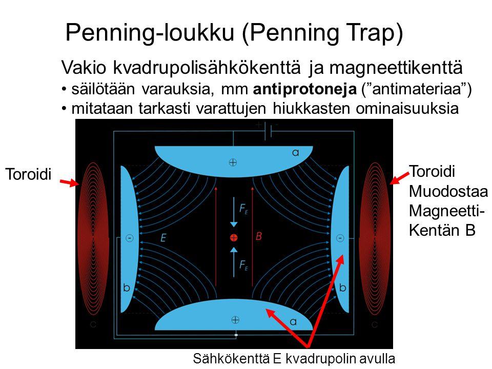 Penning-loukku (Penning Trap)