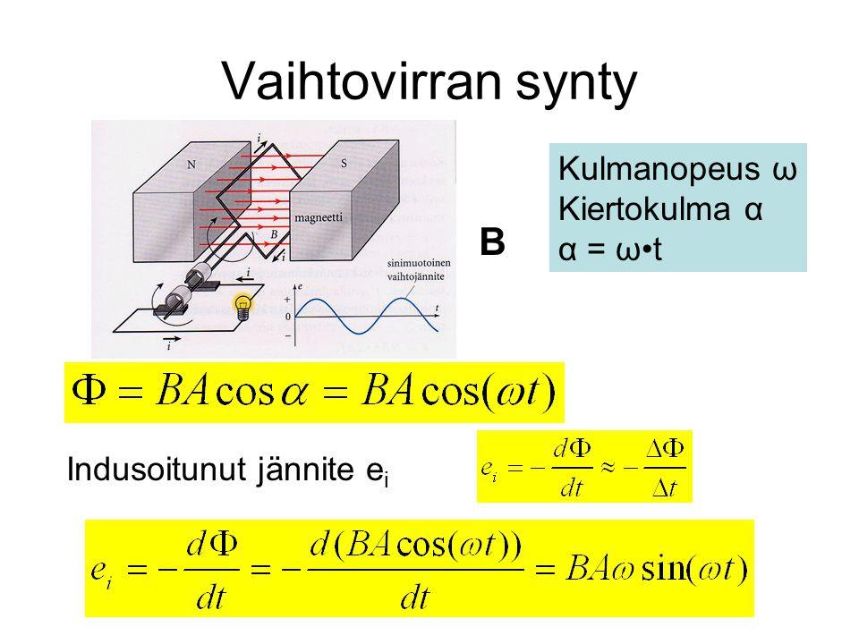 Vaihtovirran synty B Kulmanopeus ω Kiertokulma α α = ω•t